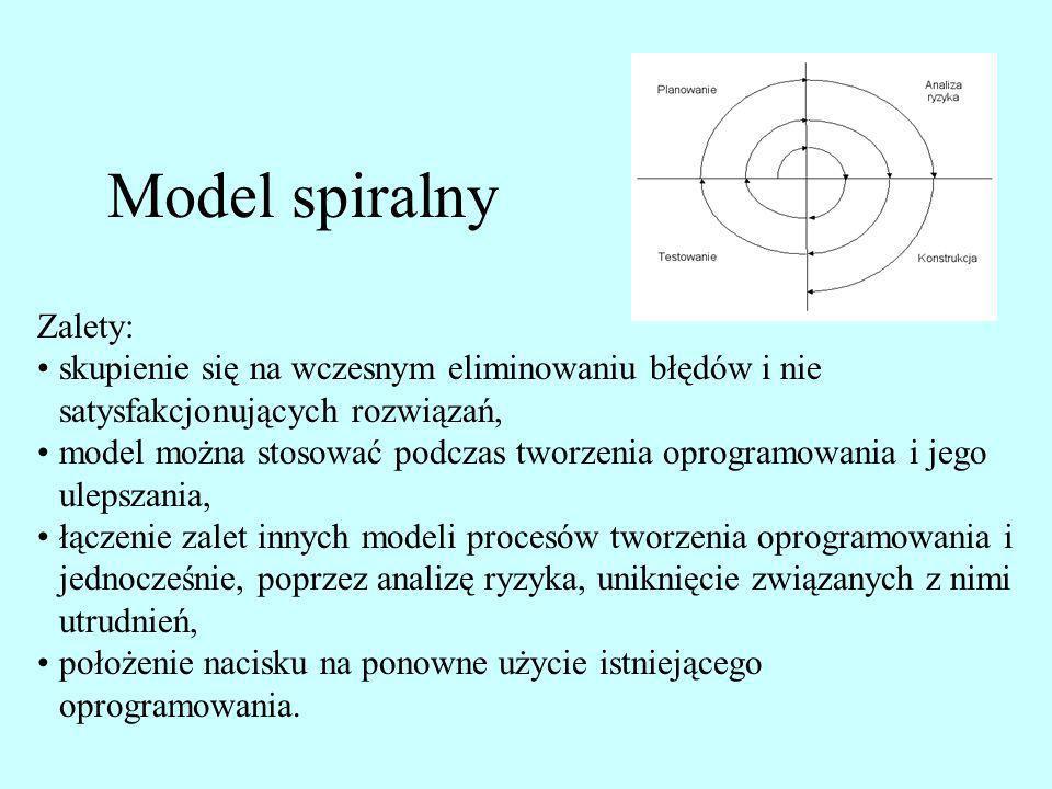 Model spiralny Zalety: skupienie się na wczesnym eliminowaniu błędów i nie satysfakcjonujących rozwiązań, model można stosować podczas tworzenia oprog