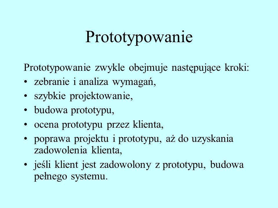 Prototypowanie Prototypowanie zwykle obejmuje następujące kroki: zebranie i analiza wymagań, szybkie projektowanie, budowa prototypu, ocena prototypu