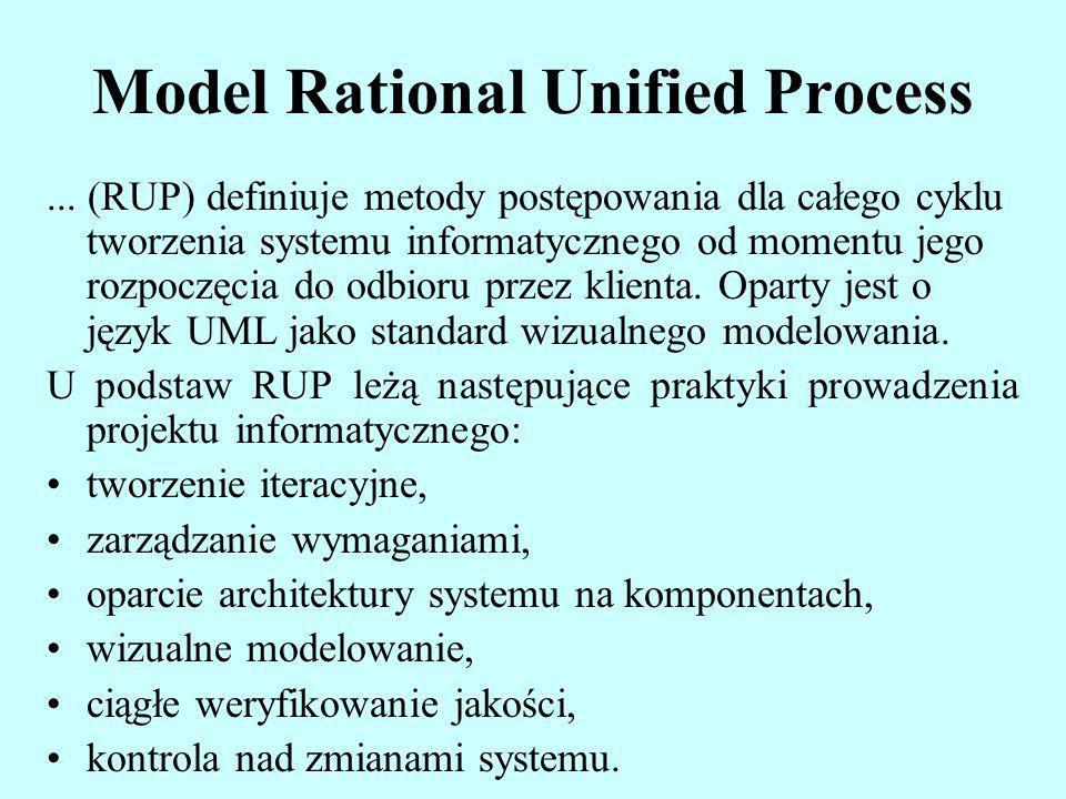 Model Rational Unified Process... (RUP) definiuje metody postępowania dla całego cyklu tworzenia systemu informatycznego od momentu jego rozpoczęcia d