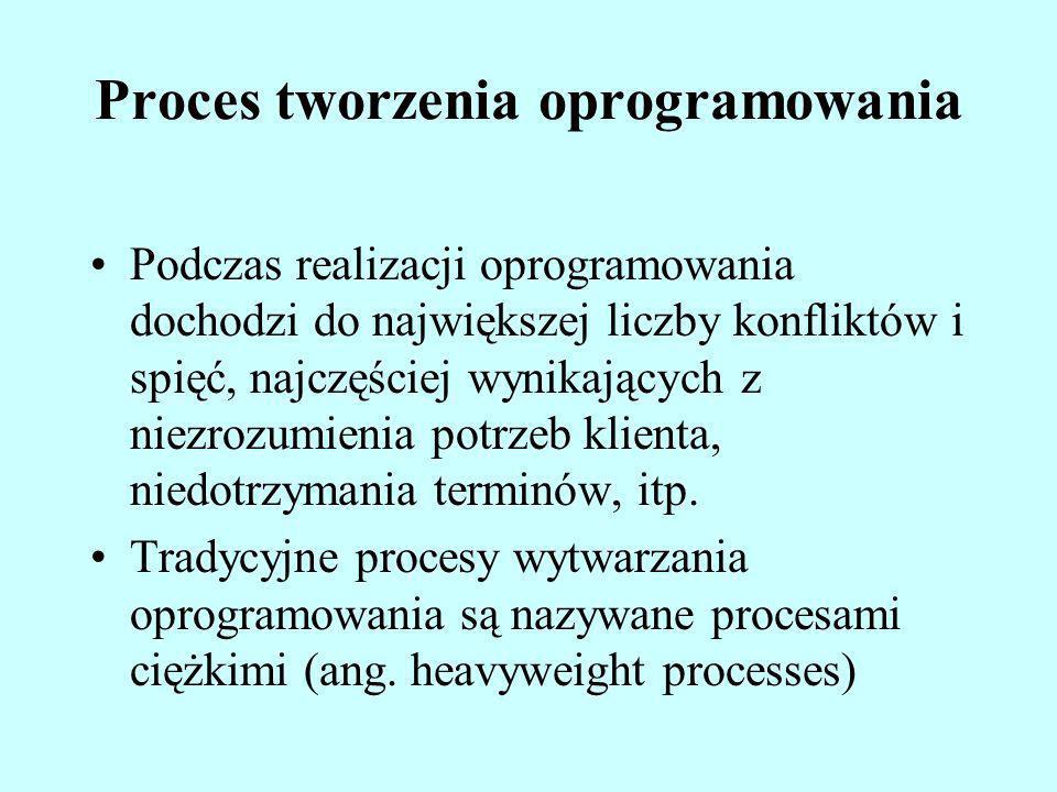 12 reguł (2) 4.