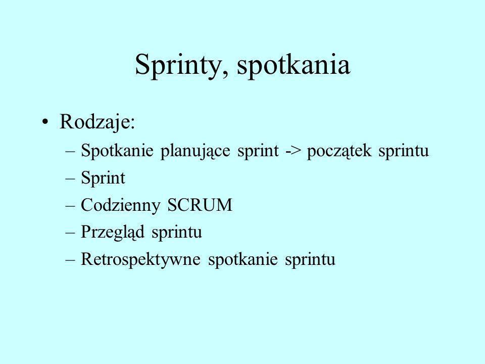 Sprinty, spotkania Rodzaje: –Spotkanie planujące sprint -> początek sprintu –Sprint –Codzienny SCRUM –Przegląd sprintu –Retrospektywne spotkanie sprin