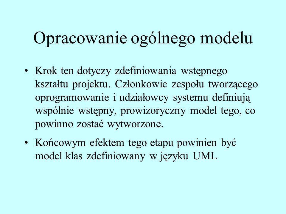 Opracowanie ogólnego modelu Krok ten dotyczy zdefiniowania wstępnego kształtu projektu. Członkowie zespołu tworzącego oprogramowanie i udziałowcy syst