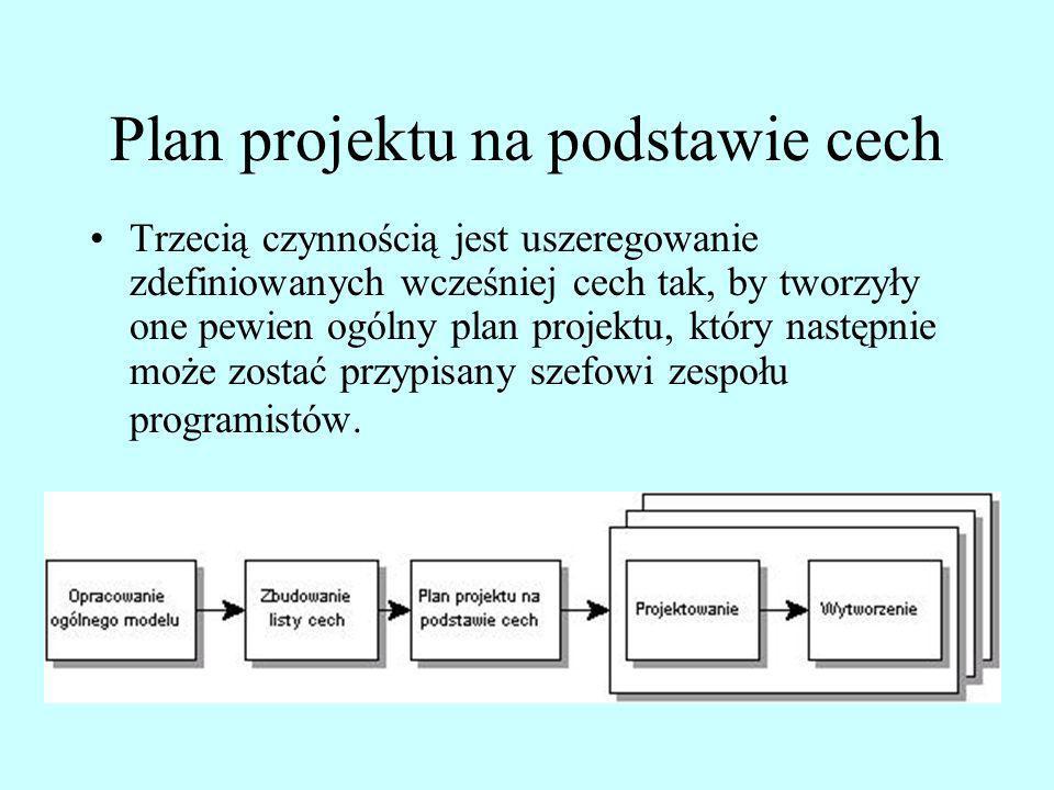 Plan projektu na podstawie cech Trzecią czynnością jest uszeregowanie zdefiniowanych wcześniej cech tak, by tworzyły one pewien ogólny plan projektu,