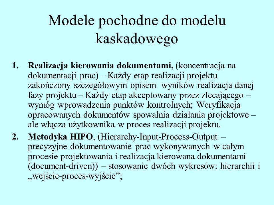 Model b Model kaskadowy nie ujmuje we właściwy sposób etapu pielęgnacji; Eksploatacja i pielęgnacja mają inną naturę; stanowi etap, który właściwie nigdy się nie kończy (chyba, że następuje śmierć systemu); Większość nakładów na system w ciągu całego jego istnienia ma miejsce podczas pielęgnacji i może to stanowić ponad 70% ogólnych kosztów cyklu tworzenia systemu;