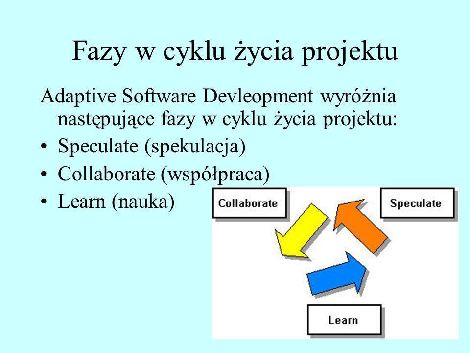 Fazy w cyklu życia projektu Adaptive Software Devleopment wyróżnia następujące fazy w cyklu życia projektu: Speculate (spekulacja) Collaborate (współp