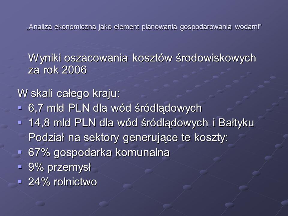 Analiza ekonomiczna jako element planowania gospodarowania wodami Wyniki oszacowania kosztów środowiskowych za rok 2006 Na obszarze RZGW Gliwice: 786,5 mln PLN dla wód śródlądowych 786,5 mln PLN dla wód śródlądowych 1649,1 mln PLN dla wód śródlądowych i Bałtyku 1649,1 mln PLN dla wód śródlądowych i Bałtyku Podział na sektory generujące te koszty: 69% gospodarka komunalna 69% gospodarka komunalna 24% przemysł 24% przemysł 7% rolnictwo 7% rolnictwo
