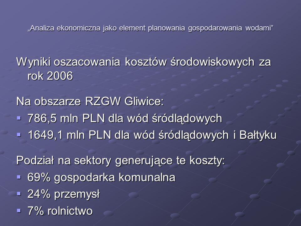 Analiza ekonomiczna jako element planowania gospodarowania wodami Wyniki oszacowania kosztów środowiskowych za rok 2006 Na obszarze RZGW Gliwice: 786,