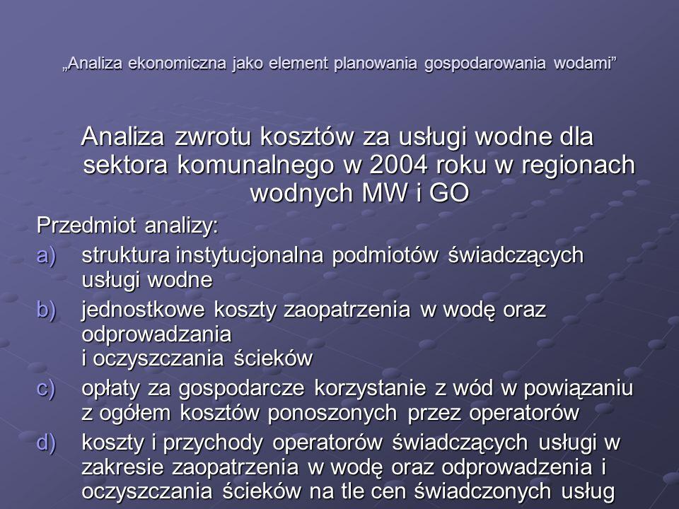 Analiza ekonomiczna jako element planowania gospodarowania wodami Ilość dostarczonej wody z podziałem na formę działalności operatorów w RW Mała Wisła w 2002 roku.
