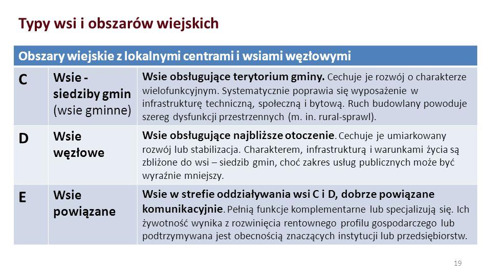 Obszary wiejskie z lokalnymi centrami i wsiami węzłowymi C Wsie - siedziby gmin (wsie gminne) Wsie obsługujące terytorium gminy.