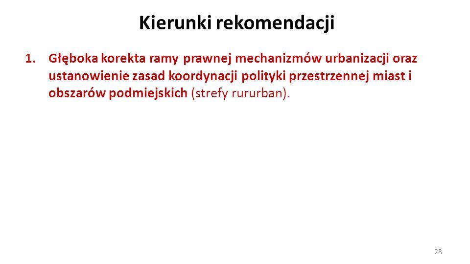 Kierunki rekomendacji 1.Głęboka korekta ramy prawnej mechanizmów urbanizacji oraz ustanowienie zasad koordynacji polityki przestrzennej miast i obszarów podmiejskich (strefy rururban).
