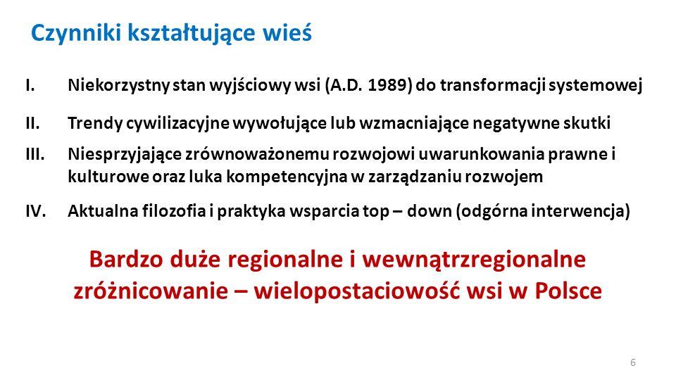 Czynniki kształtujące wieś I.Niekorzystny stan wyjściowy wsi (A.D. 1989) do transformacji systemowej II.Trendy cywilizacyjne wywołujące lub wzmacniają