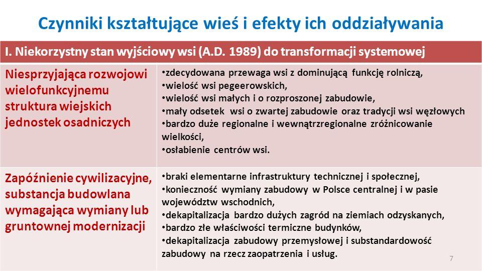 Czynniki kształtujące wieś i efekty ich oddziaływania I. Niekorzystny stan wyjściowy wsi (A.D. 1989) do transformacji systemowej Niesprzyjająca rozwoj