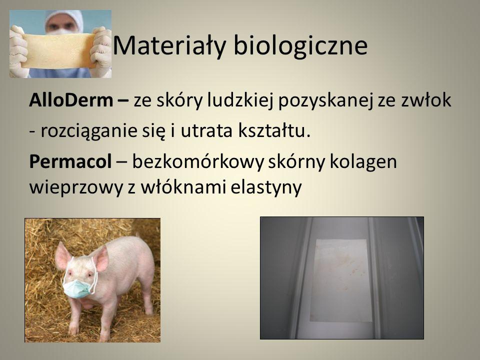 Materiały biologiczne AlloDerm – ze skóry ludzkiej pozyskanej ze zwłok - rozciąganie się i utrata kształtu. Permacol – bezkomórkowy skórny kolagen wie