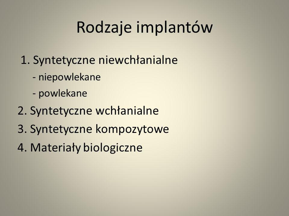 Rodzaje implantów 1. Syntetyczne niewchłanialne - niepowlekane - powlekane 2. Syntetyczne wchłanialne 3. Syntetyczne kompozytowe 4. Materiały biologic