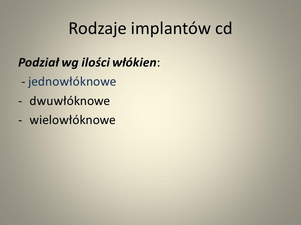 Rodzaje implantów cd Podział wg ilości włókien: - jednowłóknowe -dwuwłóknowe -wielowłóknowe