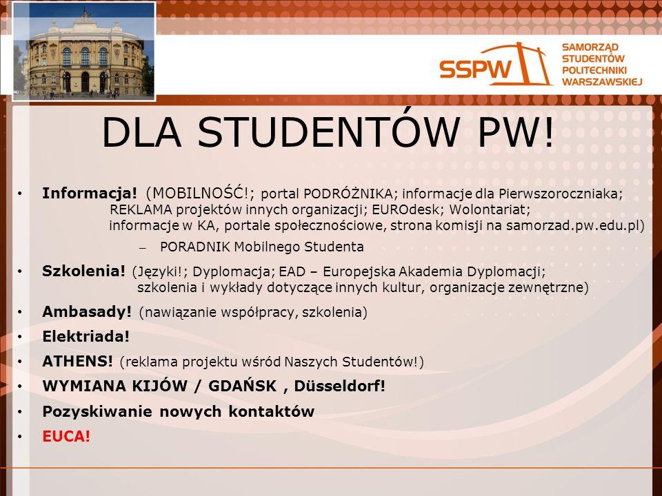 DLA STUDENTÓW PW. Informacja.