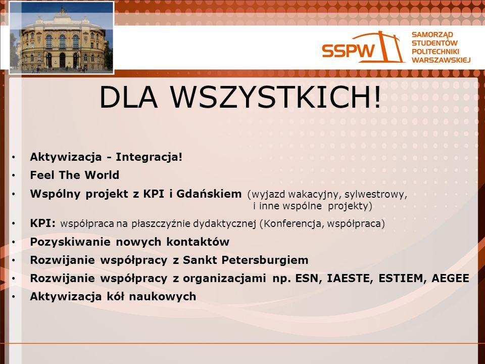 DLA WSZYSTKICH. Aktywizacja - Integracja.