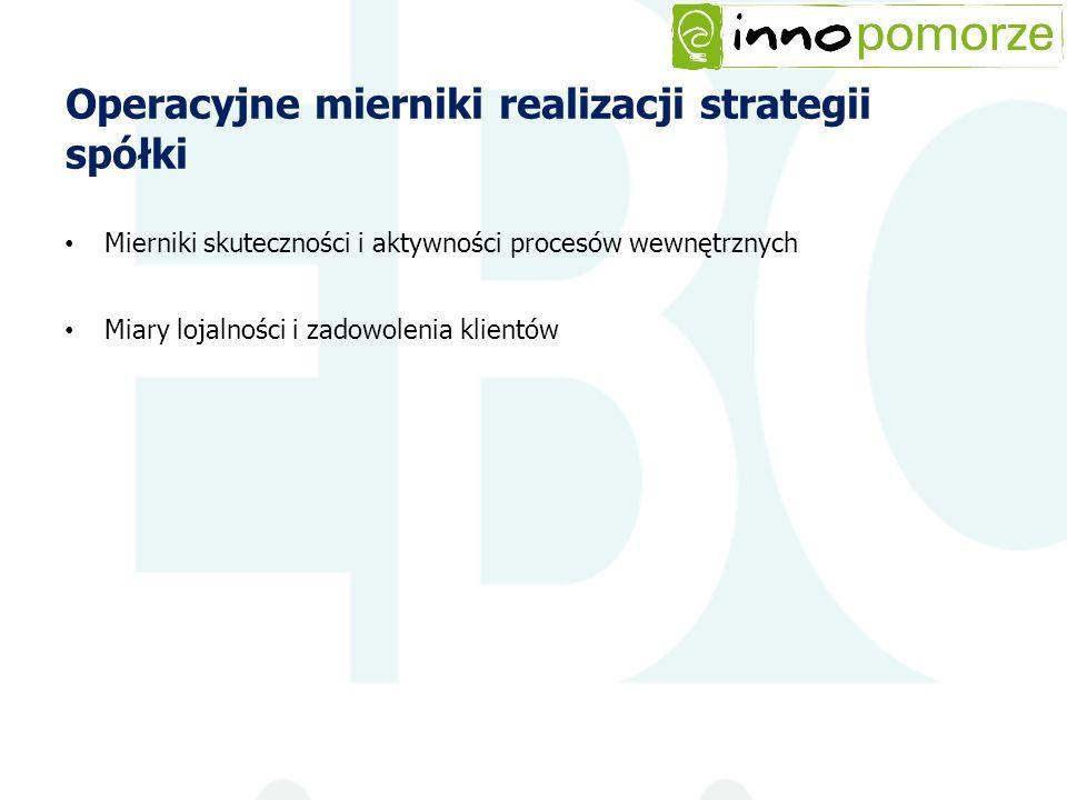 Operacyjne mierniki realizacji strategii spółki Mierniki skuteczności i aktywności procesów wewnętrznych Miary lojalności i zadowolenia klientów
