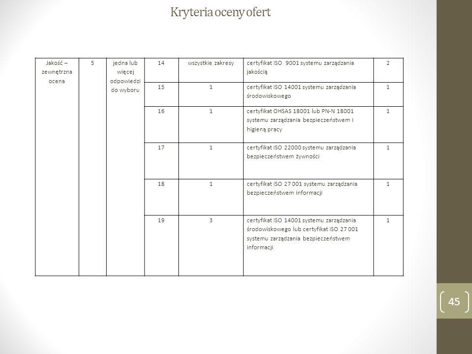 Kryteria oceny ofert 45 Jakość – zewnętrzna ocena 5 jedna lub więcej odpowiedzi do wyboru 14wszystkie zakresy certyfikat ISO 9001 systemu zarządzania