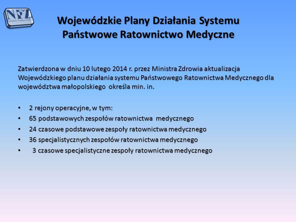 Wojewódzkie Plany Działania Systemu Państwowe Ratownictwo Medyczne Zatwierdzona w dniu 10 lutego 2014 r. przez Ministra Zdrowia aktualizacja Wojewódzk