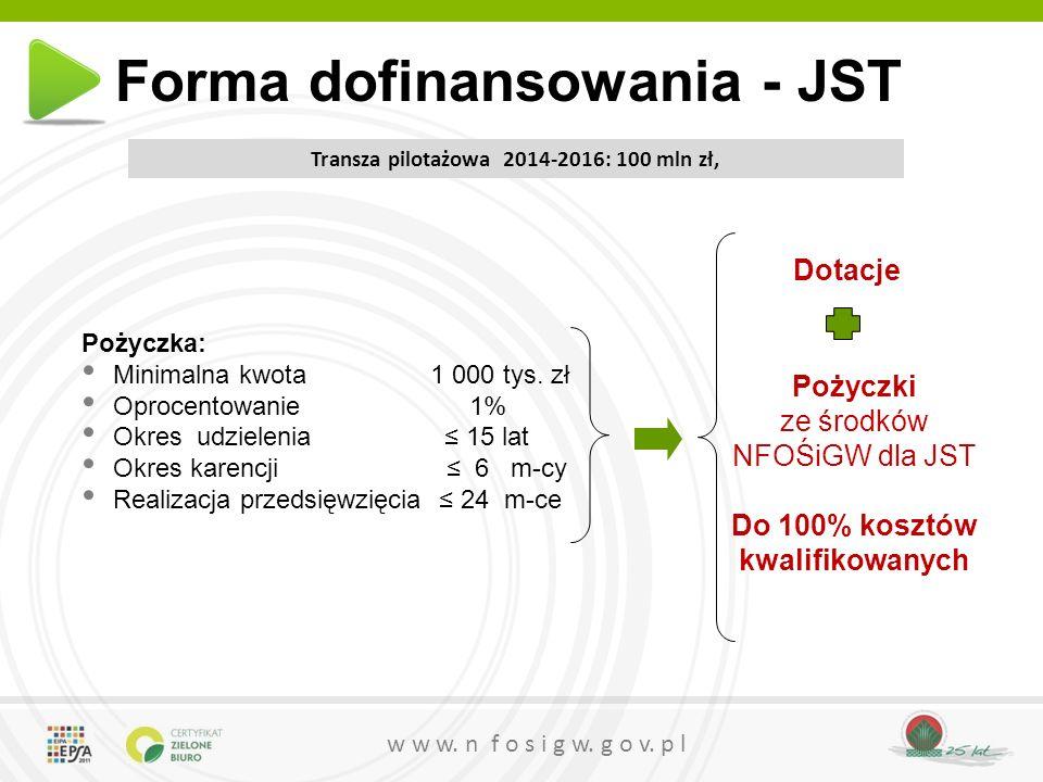 w w w. n f o s i g w. g o v. p l Transza pilotażowa 2014-2016: 100 mln zł, Pożyczka: Minimalna kwota 1 000 tys. zł Oprocentowanie 1% Okres udzielenia