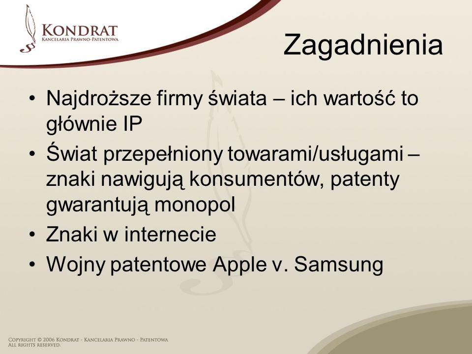 Zagadnienia Najdroższe firmy świata – ich wartość to głównie IP Świat przepełniony towarami/usługami – znaki nawigują konsumentów, patenty gwarantują