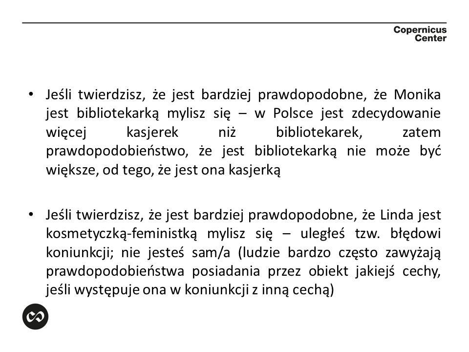 Jeśli twierdzisz, że jest bardziej prawdopodobne, że Monika jest bibliotekarką mylisz się – w Polsce jest zdecydowanie więcej kasjerek niż bibliotekar