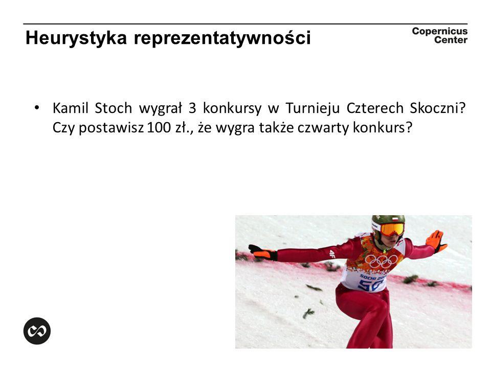 Heurystyka reprezentatywności Kamil Stoch wygrał 3 konkursy w Turnieju Czterech Skoczni? Czy postawisz 100 zł., że wygra także czwarty konkurs? Większ