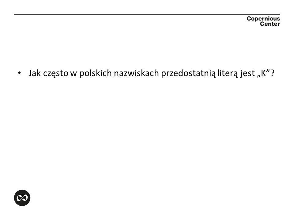 Jak często w polskich nazwiskach przedostatnią literą jest K?