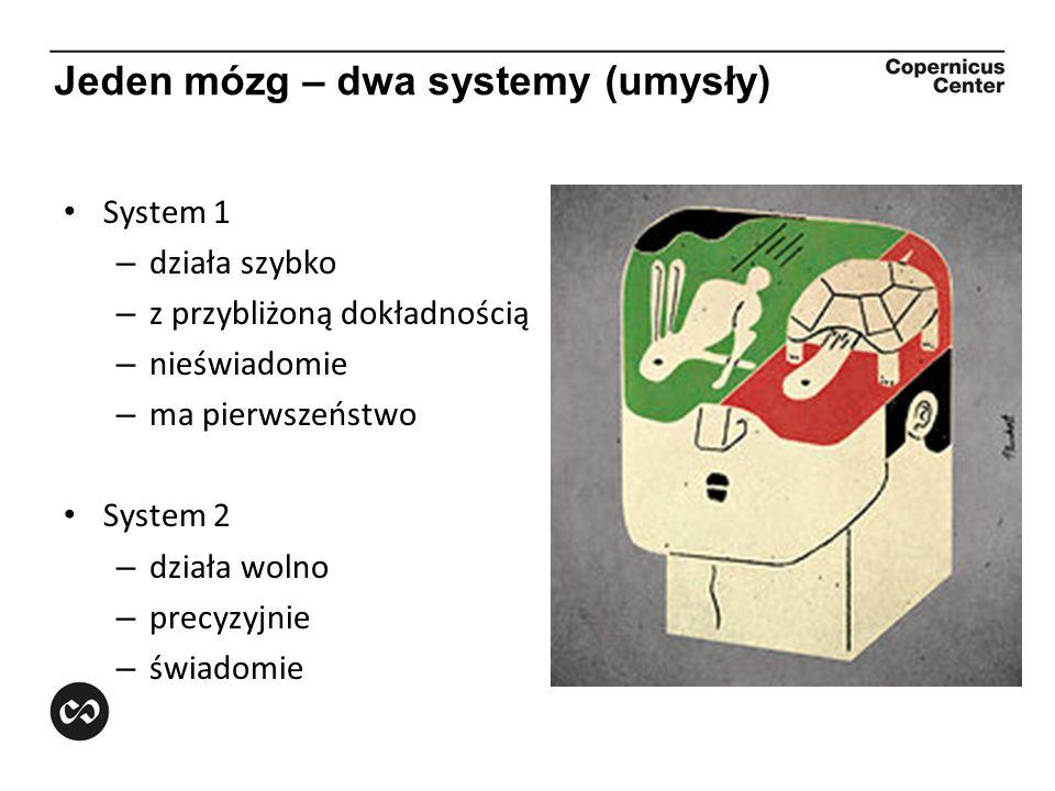 Jeden mózg – dwa systemy (umysły) System 1 – działa szybko – z przybliżoną dokładnością – nieświadomie – ma pierwszeństwo System 2 – działa wolno – pr