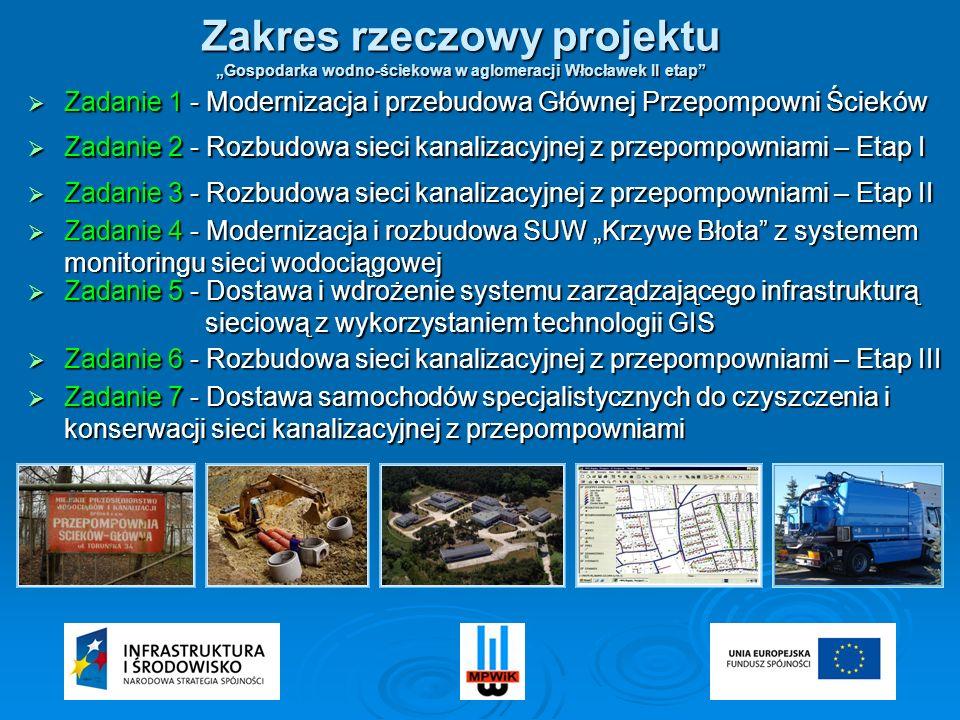 Zadanie 1 Zadanie 4 Zadania 2, 3 i 6 Zadanie 5 Lokalizacja zadań Gospodarka wodno-ściekowa w aglomeracji Włocławek II etap Zadanie 7