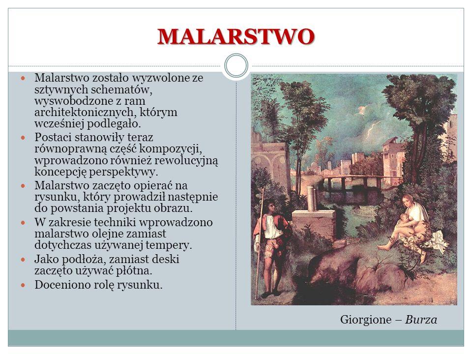 MALARSTWO Malarstwo zostało wyzwolone ze sztywnych schematów, wyswobodzone z ram architektonicznych, którym wcześniej podlegało. Postaci stanowiły ter