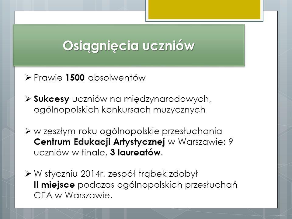 Osiągnięcia uczniów Prawie 1500 absolwentów Sukcesy uczniów na międzynarodowych, ogólnopolskich konkursach muzycznych w zeszłym roku ogólnopolskie przesłuchania Centrum Edukacji Artystycznej w Warszawie: 9 uczniów w finale, 3 laureatów.