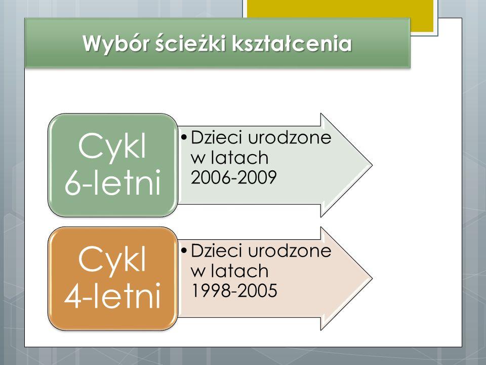 Wybór ścieżki kształcenia Dzieci urodzone w latach 2006-2009 Cykl 6-letni Dzieci urodzone w latach 1998-2005 Cykl 4-letni