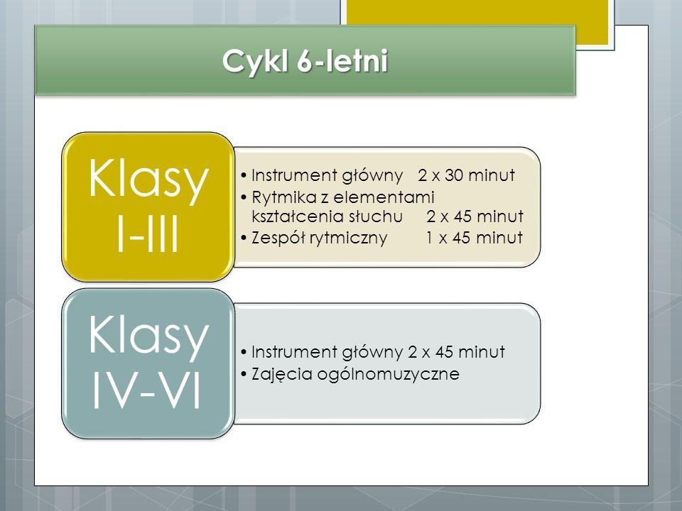 Cykl 6-letni Instrument główny 2 x 30 minut Rytmika z elementami kształcenia słuchu 2 x 45 minut Zespół rytmiczny 1 x 45 minut Klasy I-III Instrument główny 2 x 45 minut Zajęcia ogólnomuzyczne Klasy IV-VI