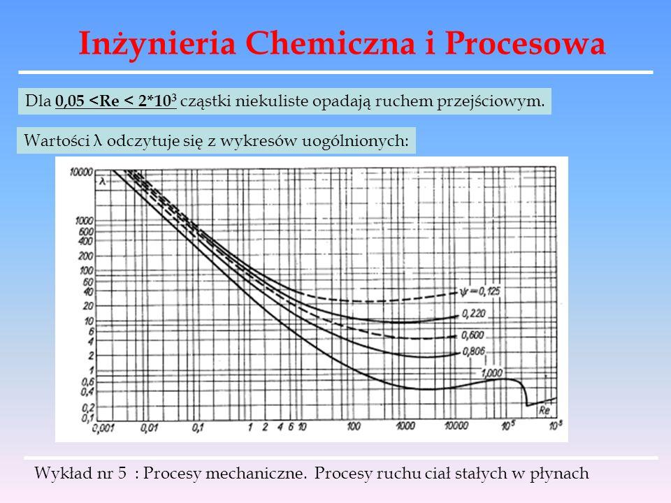 Inżynieria Chemiczna i Procesowa Dla 0,05 <Re < 2*10 3 cząstki niekuliste opadają ruchem przejściowym. Wartości λ odczytuje się z wykresów uogólnionyc