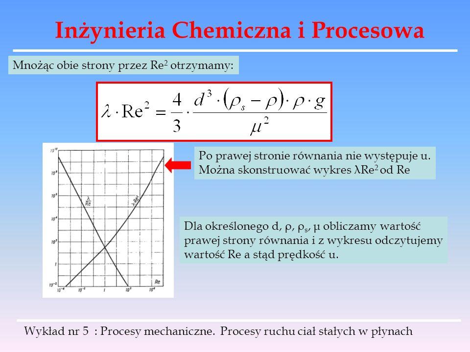 Inżynieria Chemiczna i Procesowa Mnożąc obie strony przez Re 2 otrzymamy: Po prawej stronie równania nie występuje u. Można skonstruować wykres λRe 2