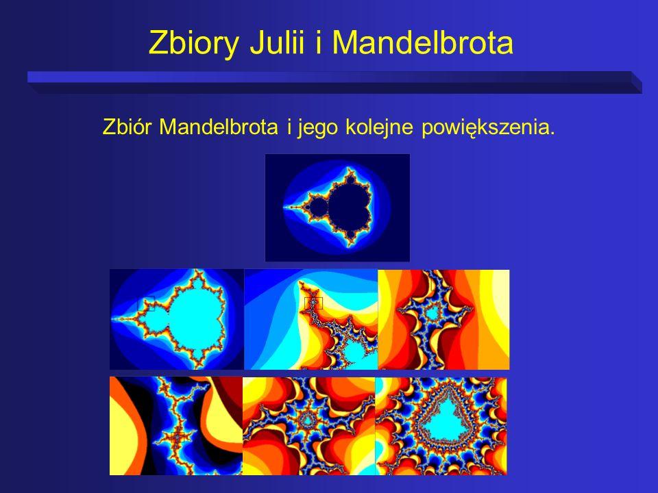 Zbiory Julii i Mandelbrota Zbiór Mandelbrota i jego kolejne powiększenia.