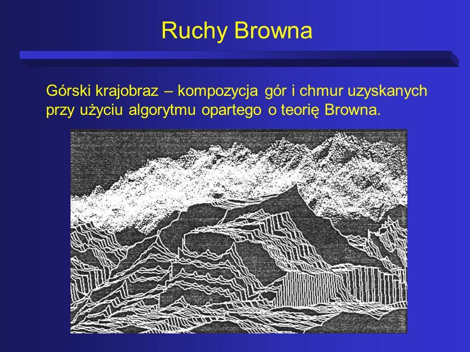 Ruchy Browna Górski krajobraz – kompozycja gór i chmur uzyskanych przy użyciu algorytmu opartego o teorię Browna.