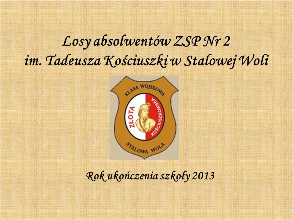 Losy absolwentów ZSP Nr 2 im. Tadeusza Kościuszki w Stalowej Woli Rok ukończenia szkoły 2013