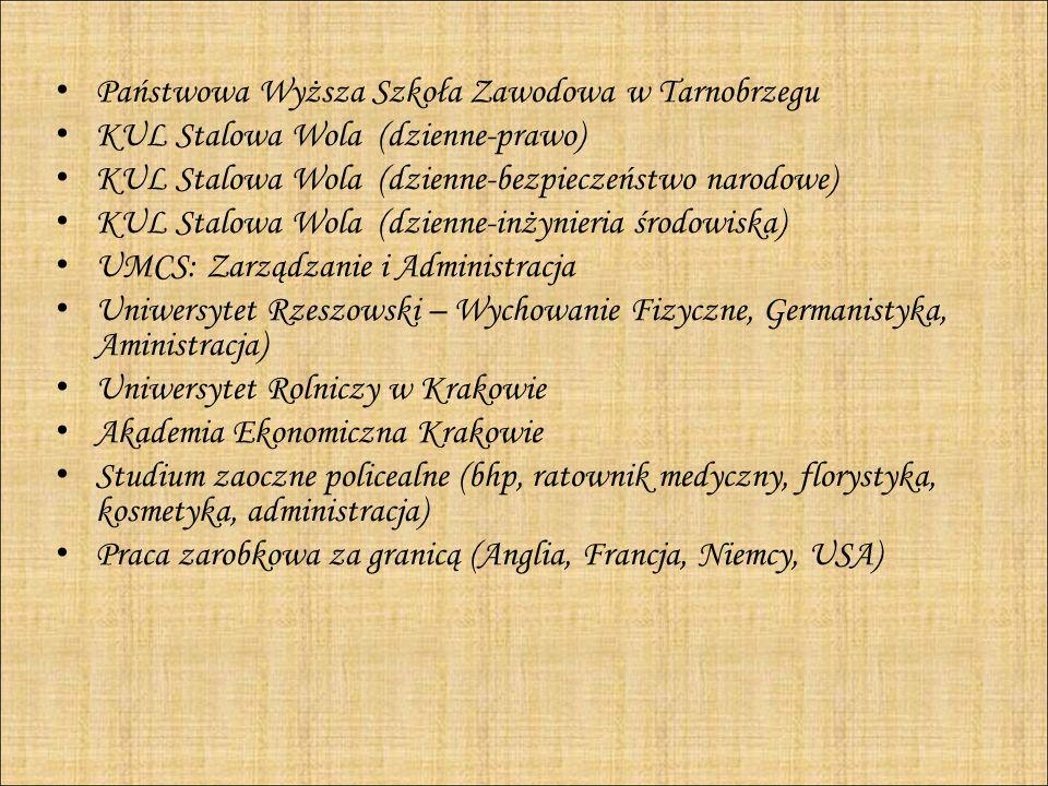 Państwowa Wyższa Szkoła Zawodowa w Tarnobrzegu KUL Stalowa Wola (dzienne-prawo) KUL Stalowa Wola (dzienne-bezpieczeństwo narodowe) KUL Stalowa Wola (d