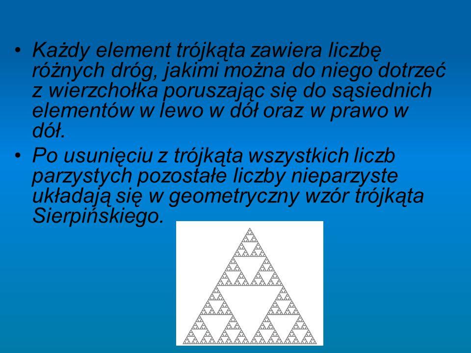 Każdy element trójkąta zawiera liczbę różnych dróg, jakimi można do niego dotrzeć z wierzchołka poruszając się do sąsiednich elementów w lewo w dół or