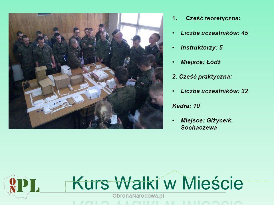 1.Część teoretyczna: Liczba uczestników: 45 Instruktorzy: 5 Miejsce: Łódź 2.