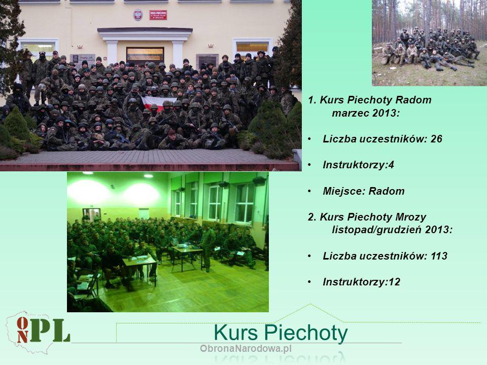 1. Kurs Piechoty Radom marzec 2013: Liczba uczestników: 26 Instruktorzy:4 Miejsce: Radom 2.
