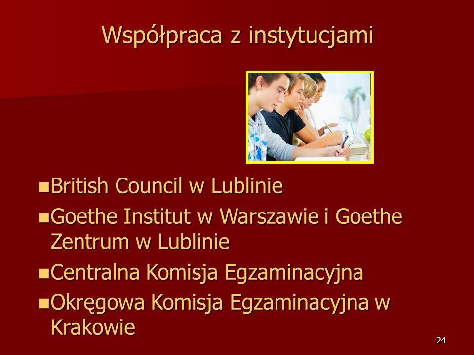 23 Seminaria, warsztaty, lekcje otwarte