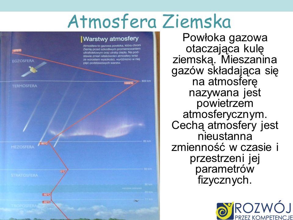 Atmosfera Ziemska Egzosfera – Dolna granica egzosfery rozpoczyna się powyżej 600 km, natomiast jej zewnętrzna, górna granica jest określona na około 2 tysięcy km.