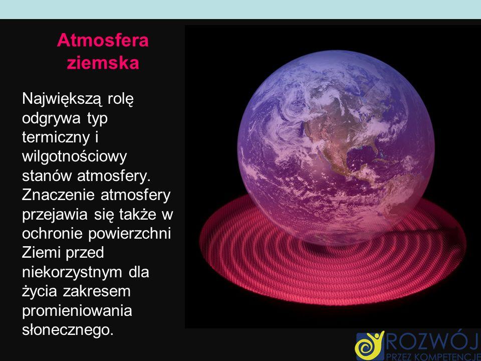 Skład Powietrza Atmosferycznego