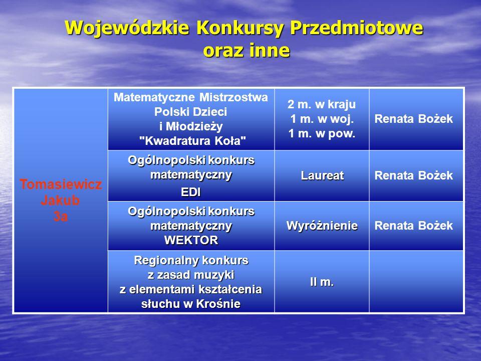 Wojewódzkie Konkursy Przedmiotowe oraz inne Tomasiewicz Jakub 3a Matematyczne Mistrzostwa Polski Dzieci i Młodzieży