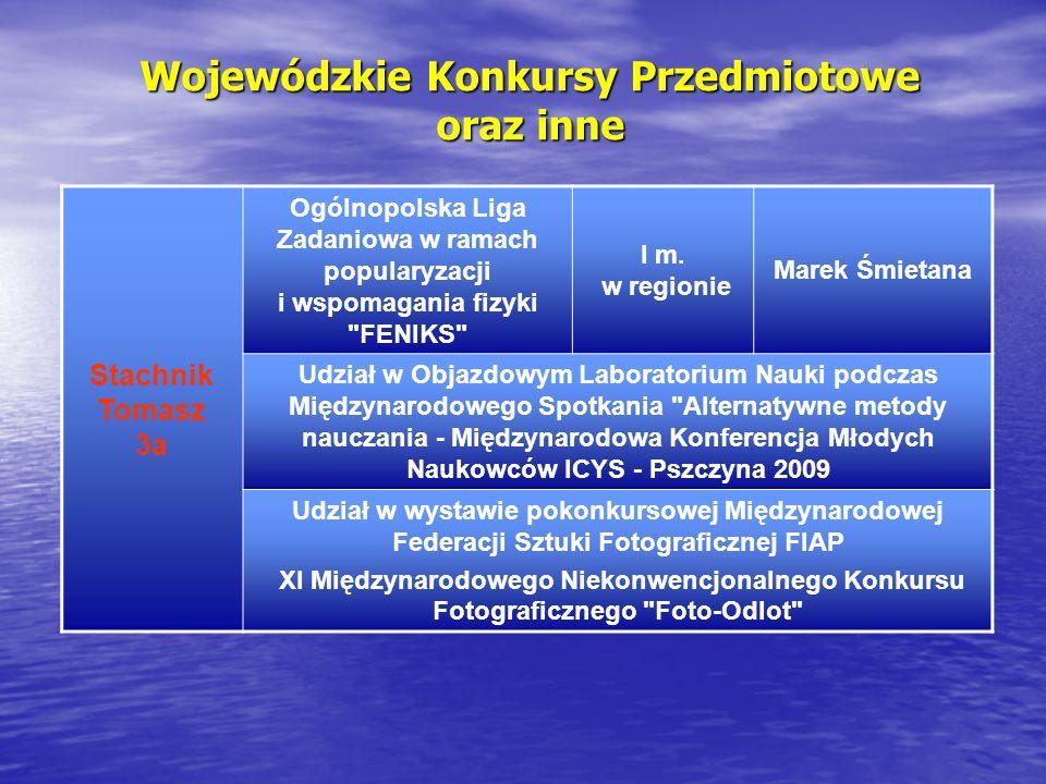 Wojewódzkie Konkursy Przedmiotowe oraz inne Stachnik Tomasz 3a Ogólnopolska Liga Zadaniowa w ramach popularyzacji i wspomagania fizyki