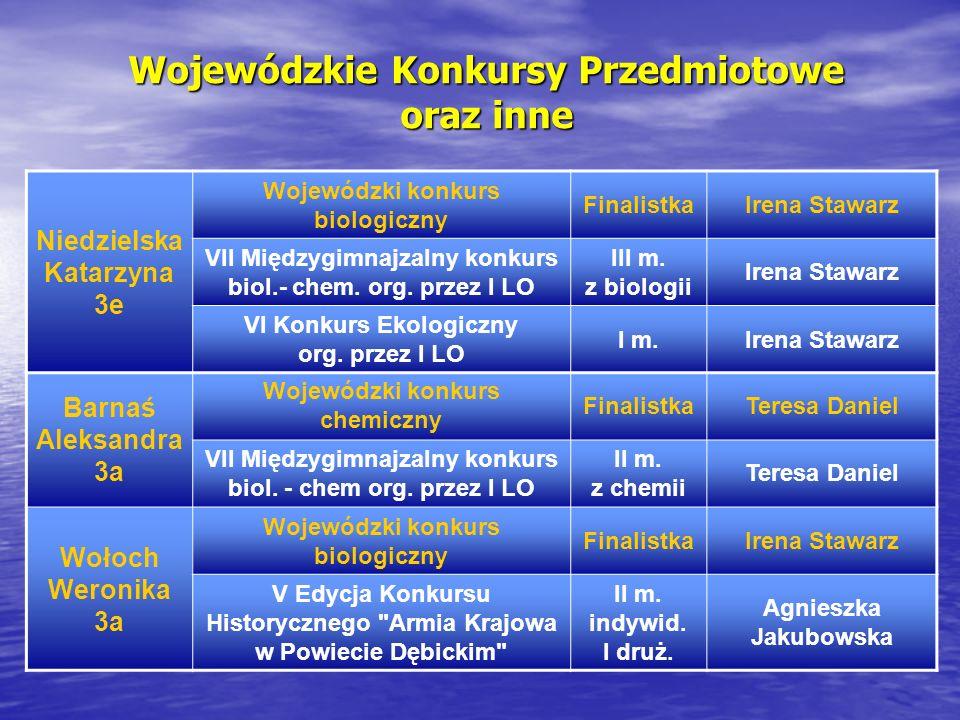 Wojewódzkie Konkursy Przedmiotowe oraz inne Niedzielska Katarzyna 3e Wojewódzki konkurs biologiczny FinalistkaIrena Stawarz VII Międzygimnajzalny konk